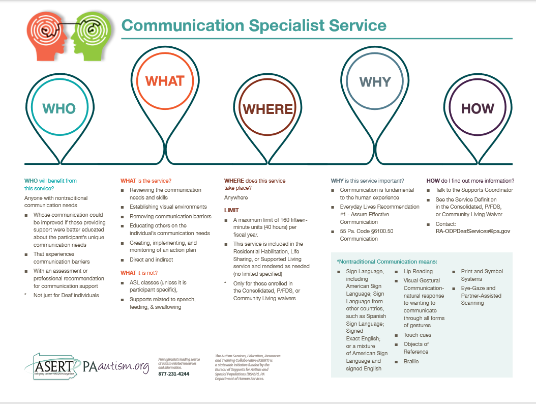 Infographic explaining Communications Specialist Service
